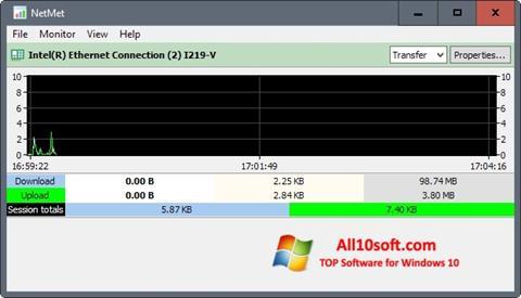 Στιγμιότυπο οθόνης Network Meter Windows 10